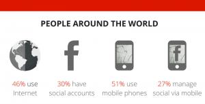digital statistics 2016