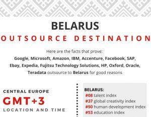 belarus outsourcing destination