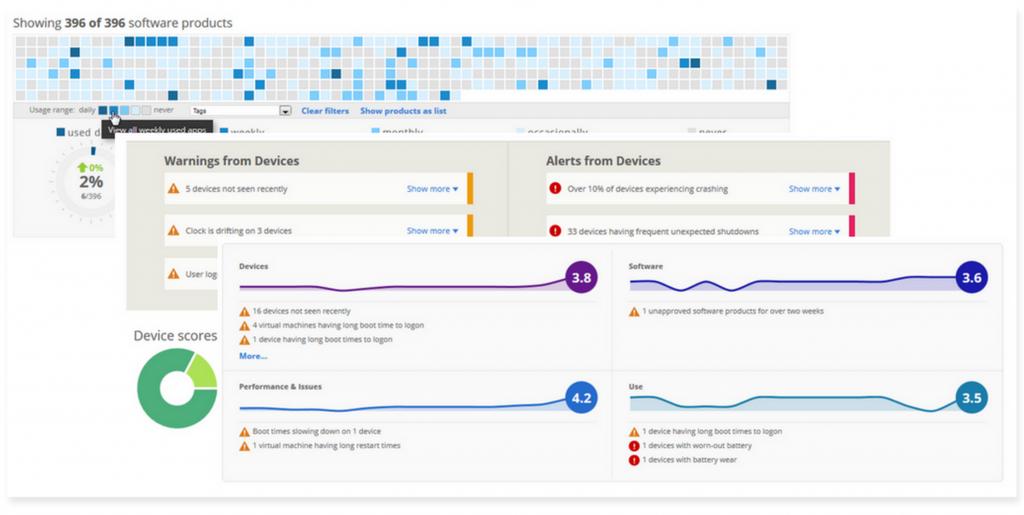 Infrastructure Monitoring data visualization