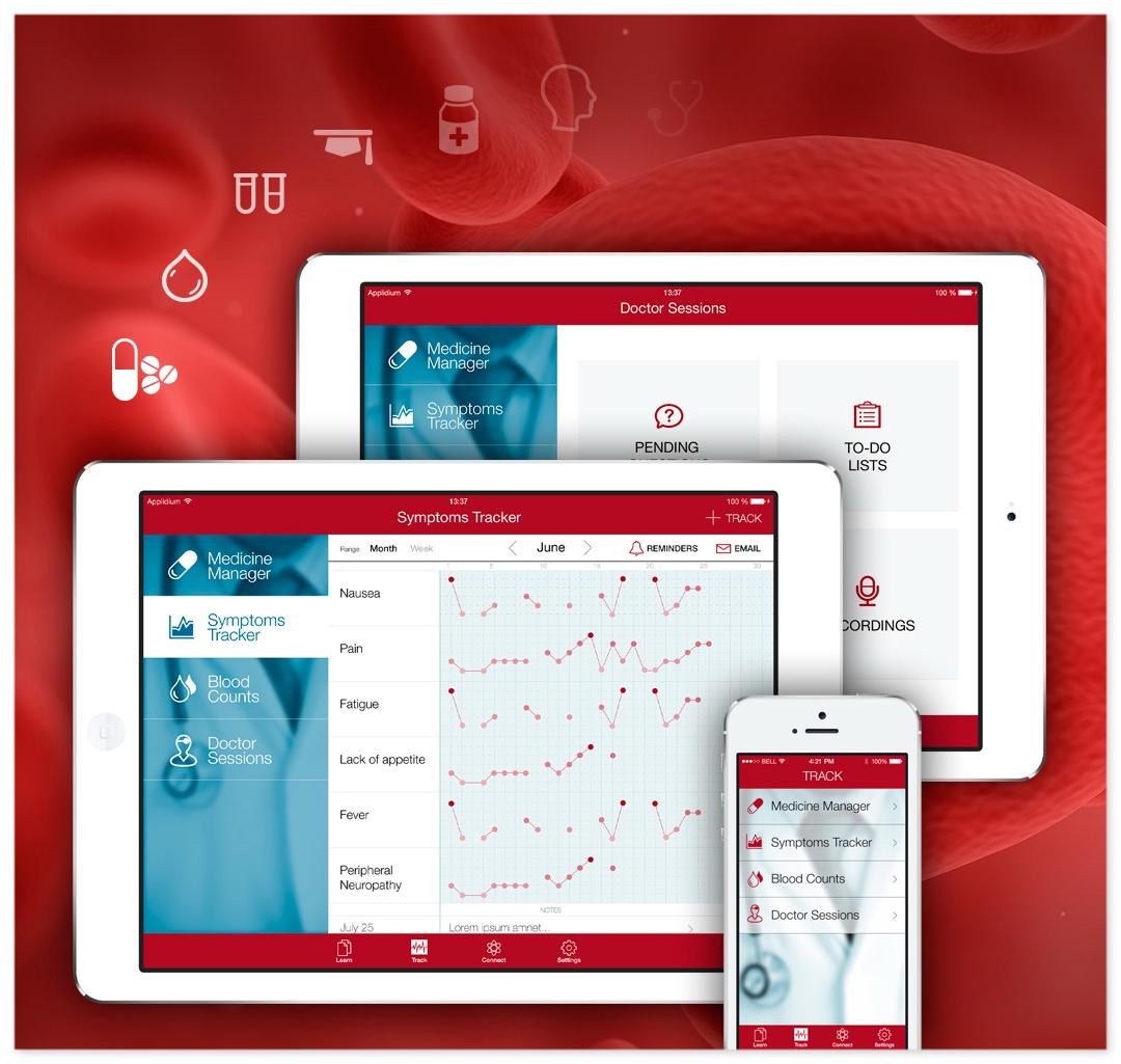 lymphoma patient engagement solutions