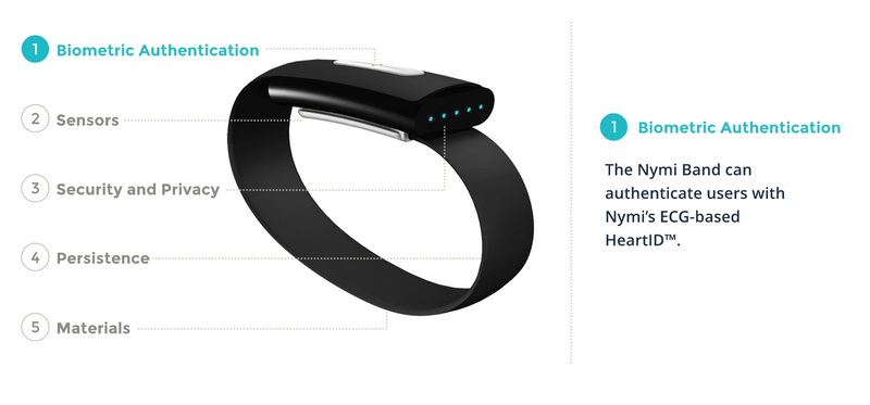 IoT wearable finance
