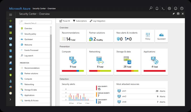Azure IoT platform
