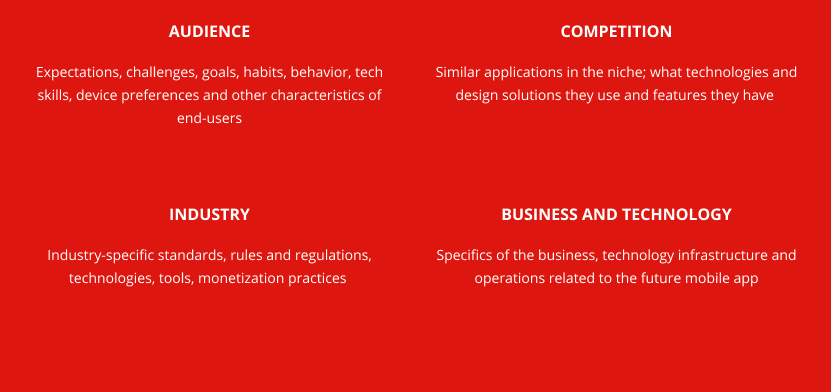 mobile development process steps