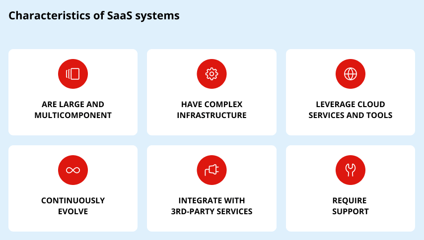 SaaS outsourcing